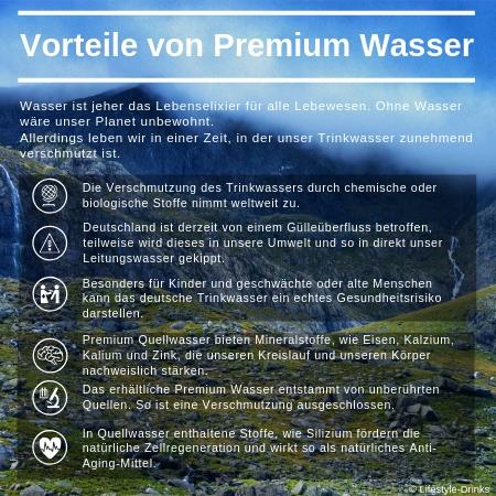 Premium Wasser Vorteile Infografik